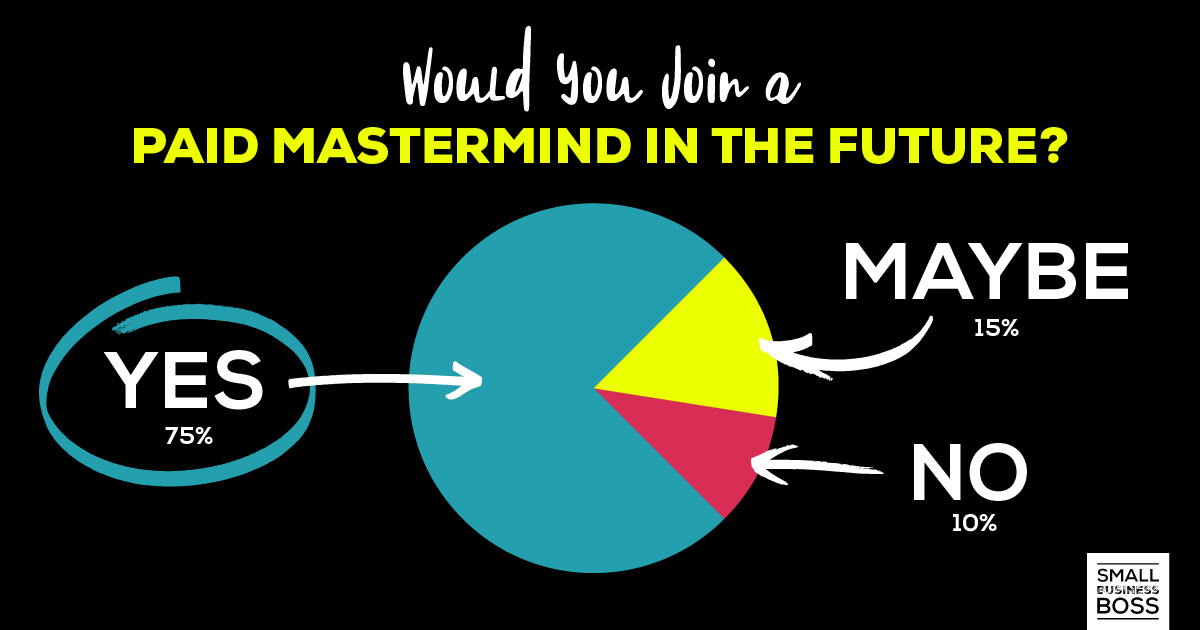 benefits of paid masterminds