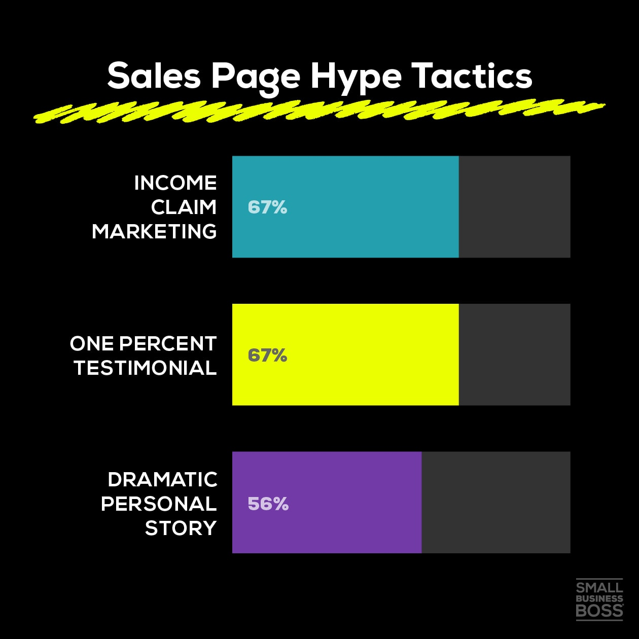 Sales Page Hype Tactics